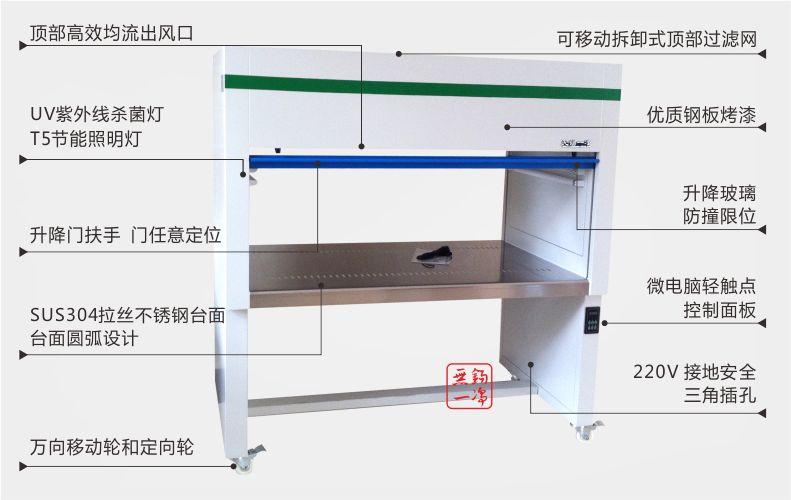 商品展示-无锡一净YJ-VS-2双人垂直工作台