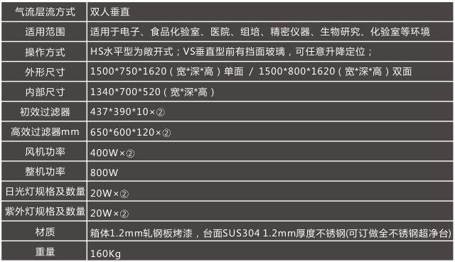 数据?#38382;?无锡一净YJ-VS-2双人垂直工作台