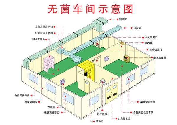 平博电竞车间平面图.jpg