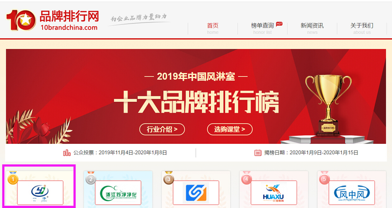 2019中國風淋室行業十大品牌排行榜