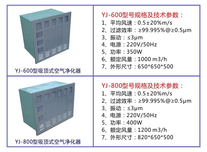 無錫一凈 吸頂式空氣凈化器 參數 規格型號  空氣凈化器運行參數