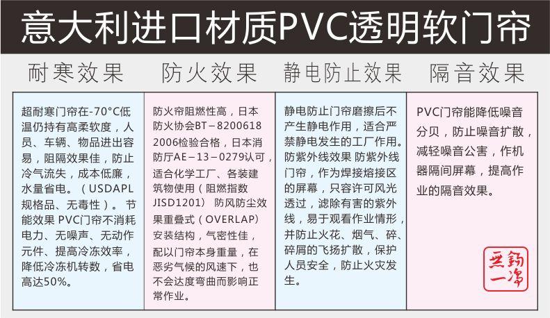 門簾材質性能-PVC防碰撞快速卷簾門-無錫一凈