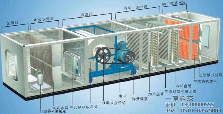 组合式空调箱机组组成部分